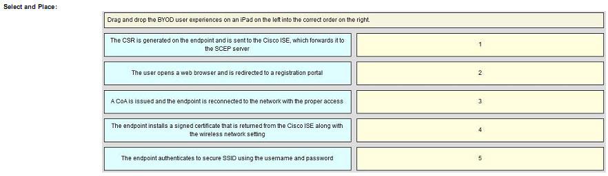 pass4itsure 300-208 exam question