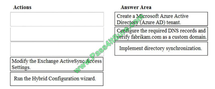 Pass4itsure Microsoft ms-100 exam questions q1-2